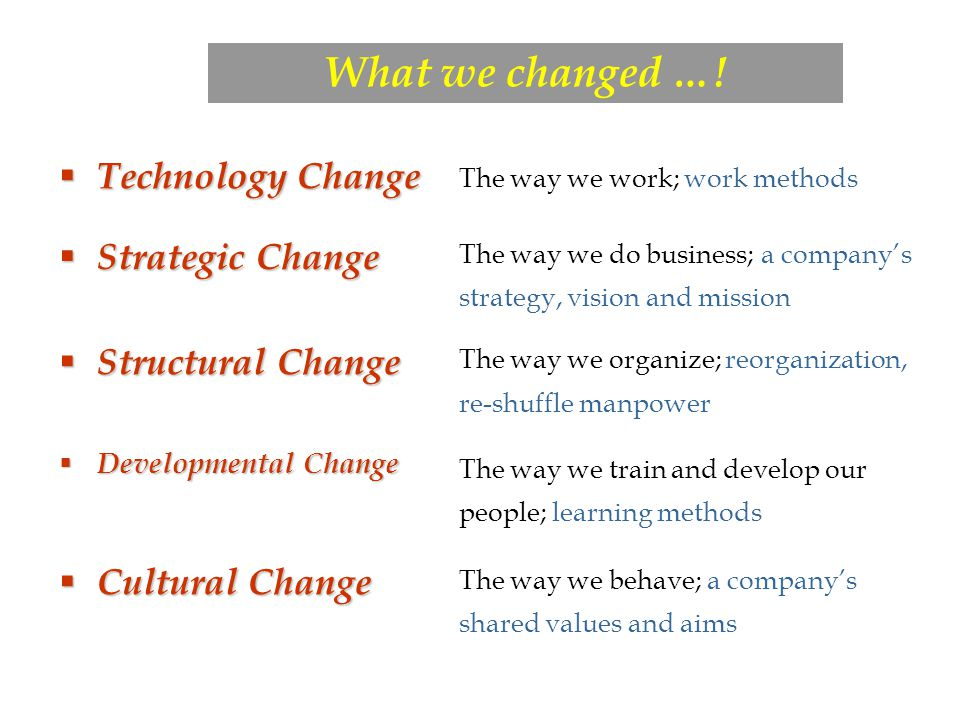 What we changed …! Technology Change Strategic Change