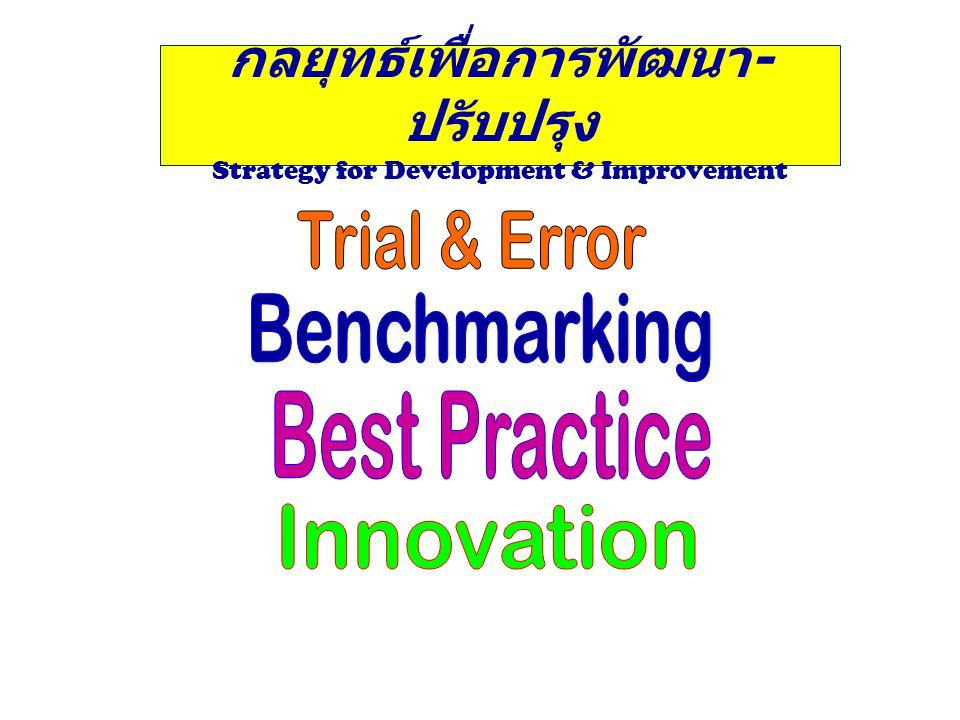กลยุทธ์เพื่อการพัฒนา-ปรับปรุง Strategy for Development & Improvement