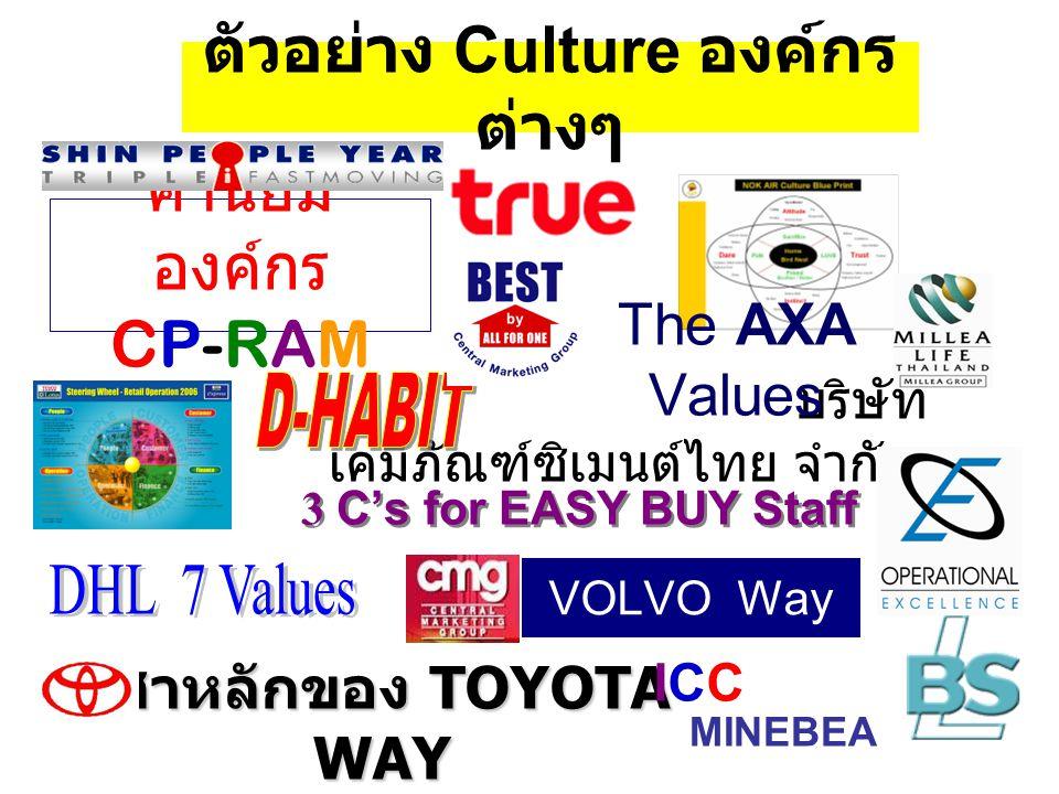 ตัวอย่าง Culture องค์กรต่างๆ