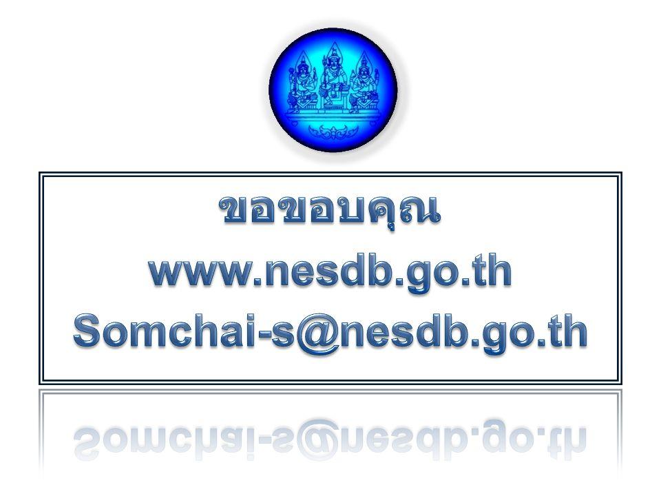 ขอขอบคุณ www.nesdb.go.th Somchai-s@nesdb.go.th