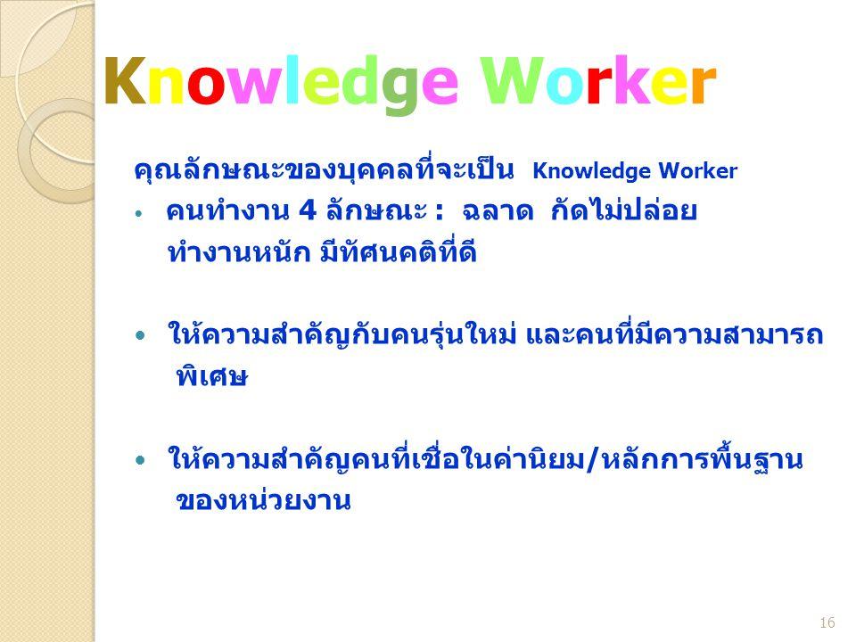 Knowledge Worker คุณลักษณะของบุคคลที่จะเป็น Knowledge Worker