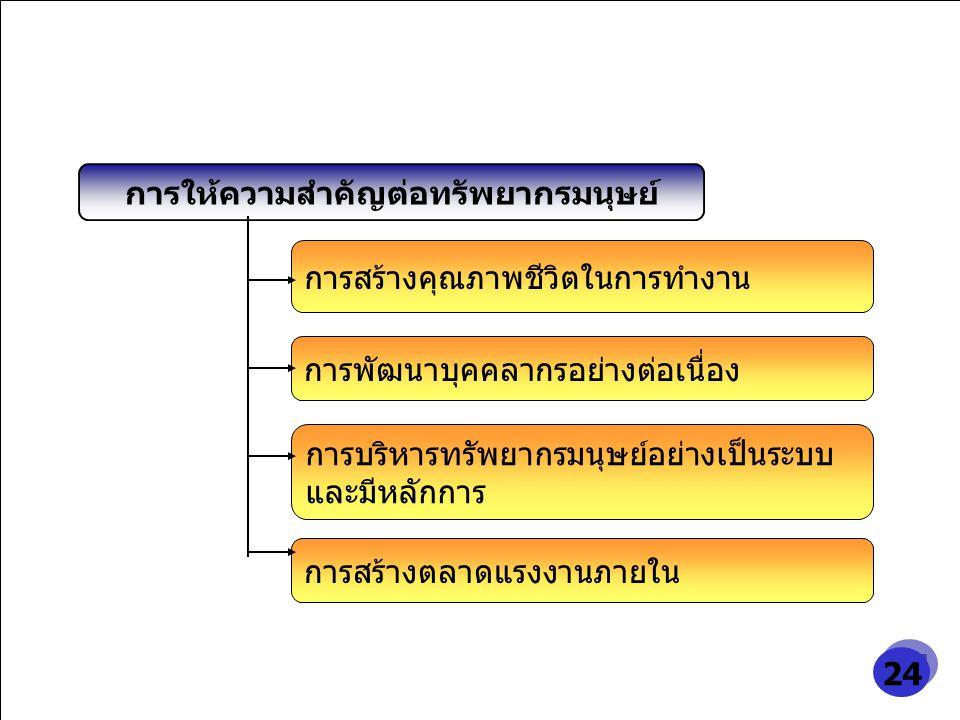 บริษัท ปูนซิเมนต์ไทย มหาชน จำกัด