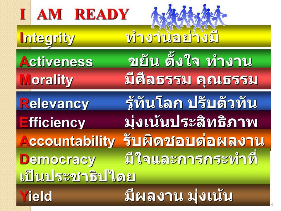 I AM READY มีส่วนร่วม โปร่งใส Integrity ทำงานอย่างมีศักดิ์ศรี