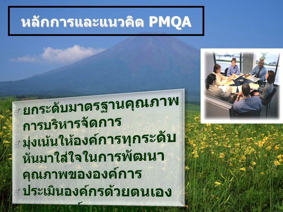 หลักการและแนวคิด PMQA