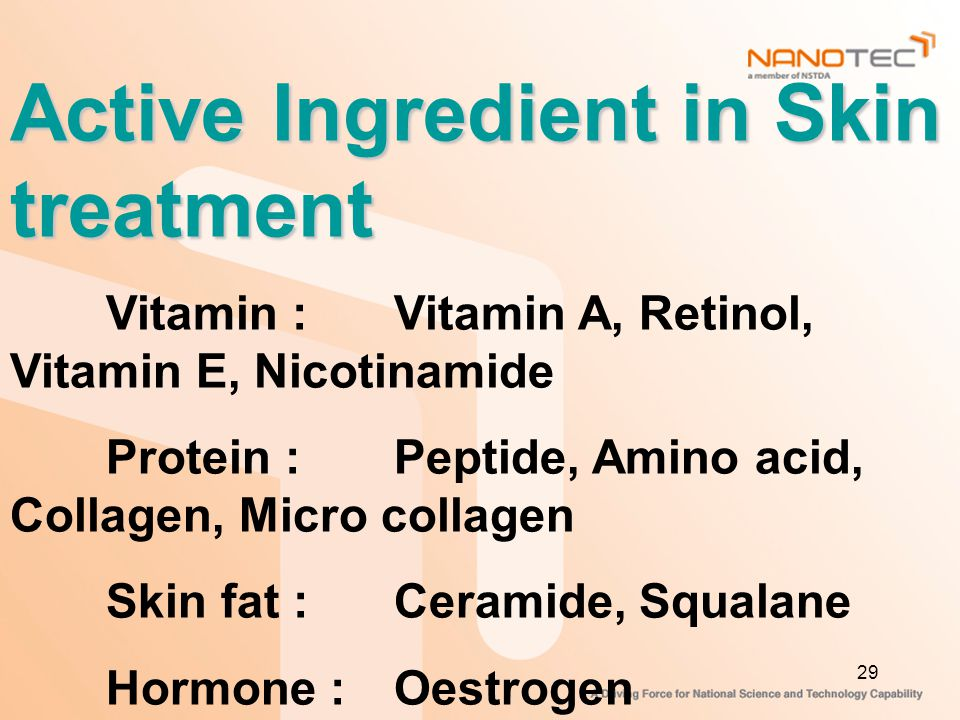 Active Ingredient in Skin treatment