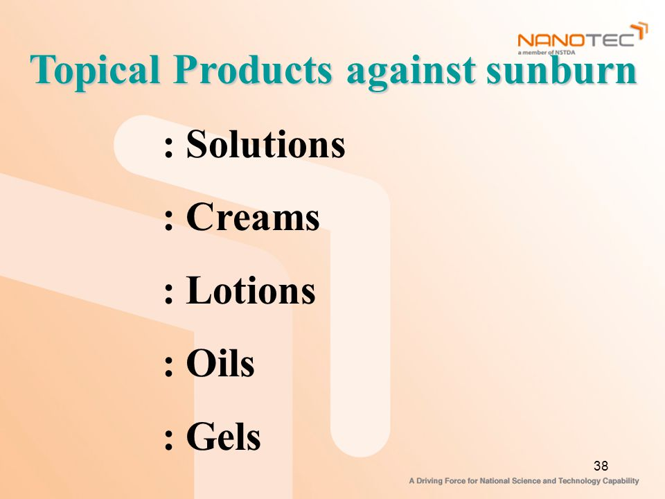 Topical Products against sunburn