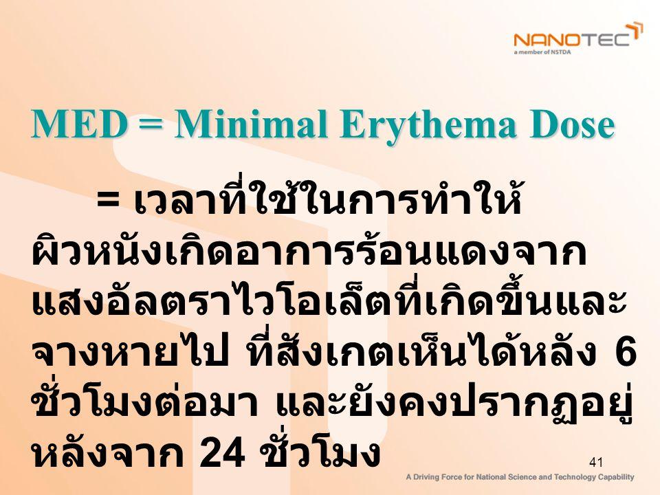 MED = Minimal Erythema Dose