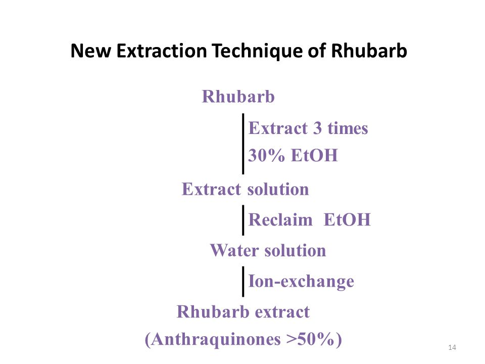 New Extraction Technique of Rhubarb