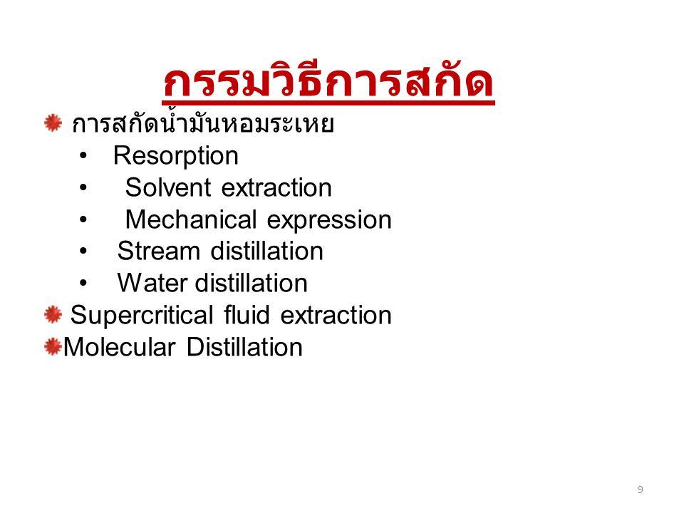 กรรมวิธีการสกัด การสกัดน้ำมันหอมระเหย Resorption Solvent extraction
