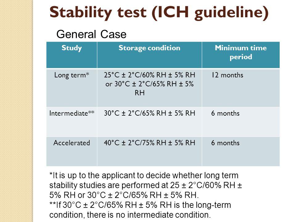 25°C ± 2°C/60% RH ± 5% RH or 30°C ± 2°C/65% RH ± 5% RH