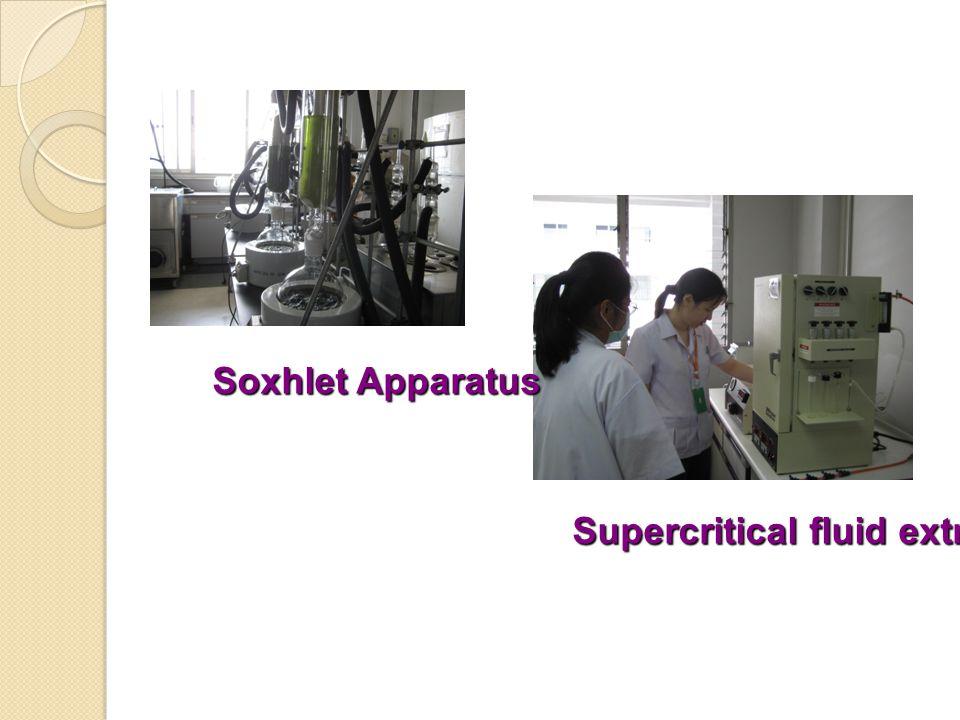 Soxhlet Apparatus Supercritical fluid extractor
