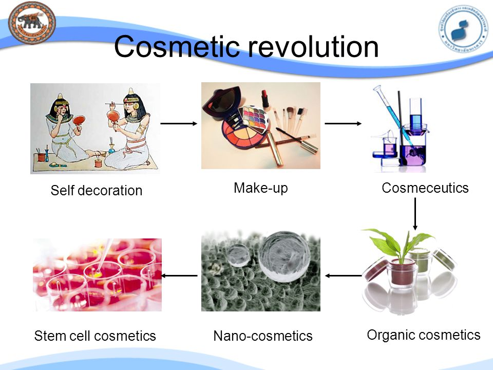 Cosmetic revolution Self decoration Make-up Cosmeceutics