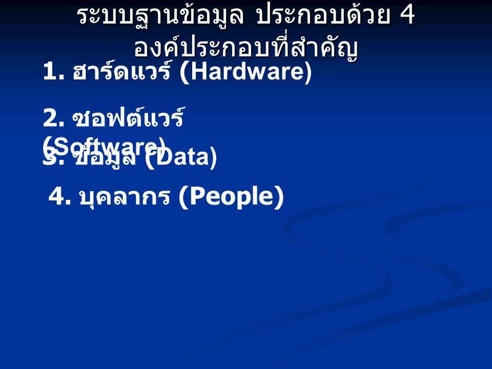ระบบฐานข้อมูล ประกอบด้วย 4 องค์ประกอบที่สำคัญ