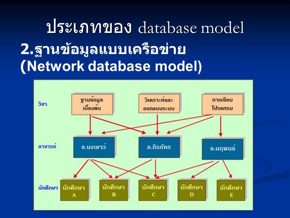 ประเภทของ database model