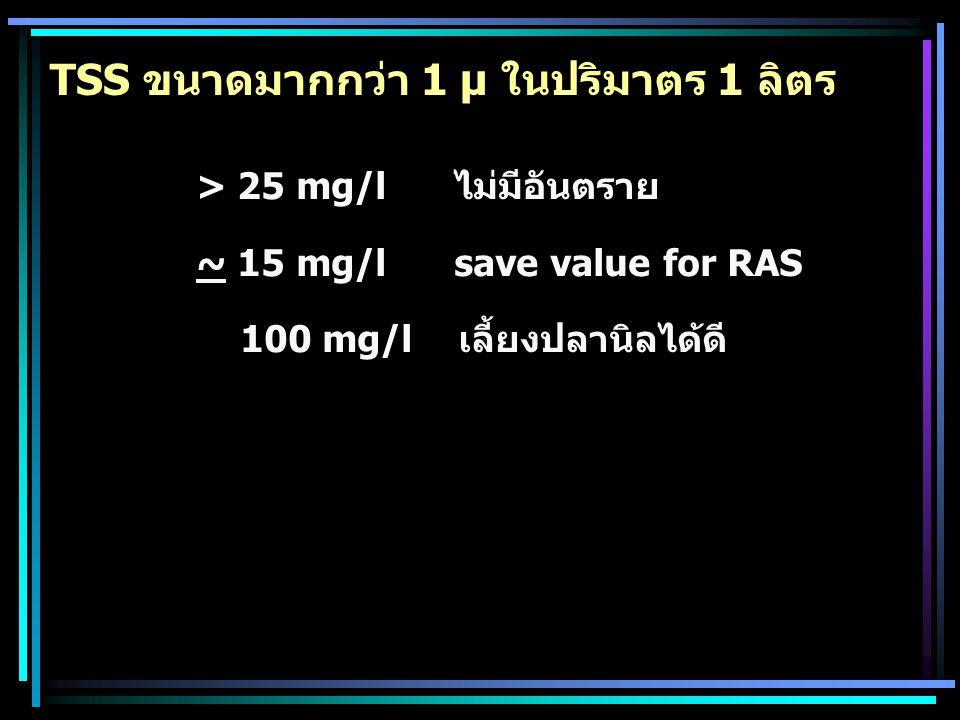 TSS ขนาดมากกว่า 1 µ ในปริมาตร 1 ลิตร