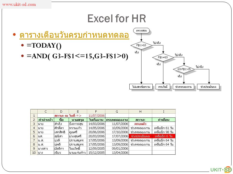 Excel for HR ตารางเตือนวันครบกำหนดทดลองงาน =TODAY()