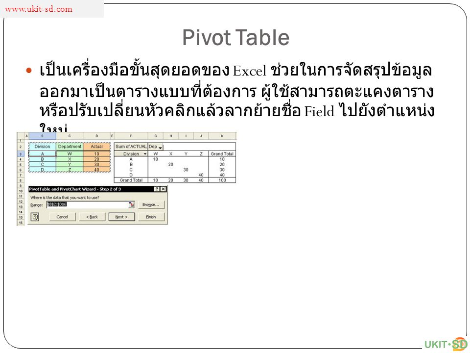 www.ukit-sd.com Pivot Table.