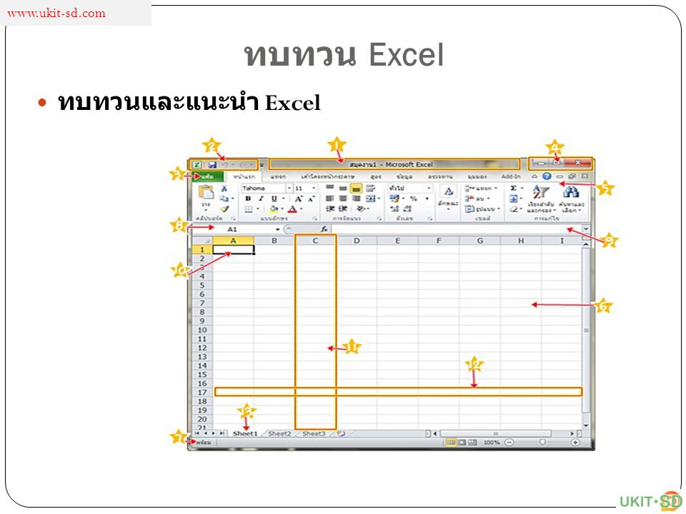 www.ukit-sd.com ทบทวน Excel ทบทวนและแนะนำ Excel