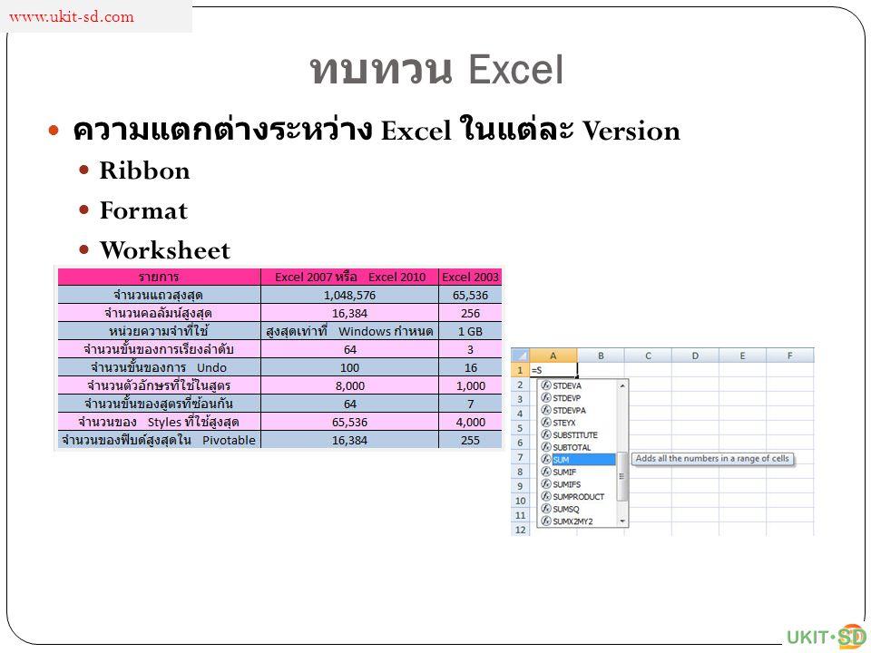ทบทวน Excel ความแตกต่างระหว่าง Excel ในแต่ละ Version Ribbon Format
