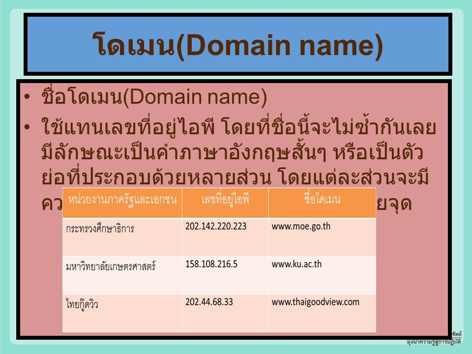 โดเมน(Domain name) ชื่อโดเมน(Domain name)