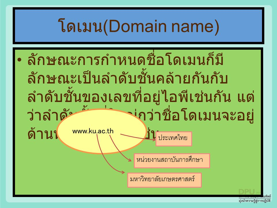 โดเมน(Domain name)
