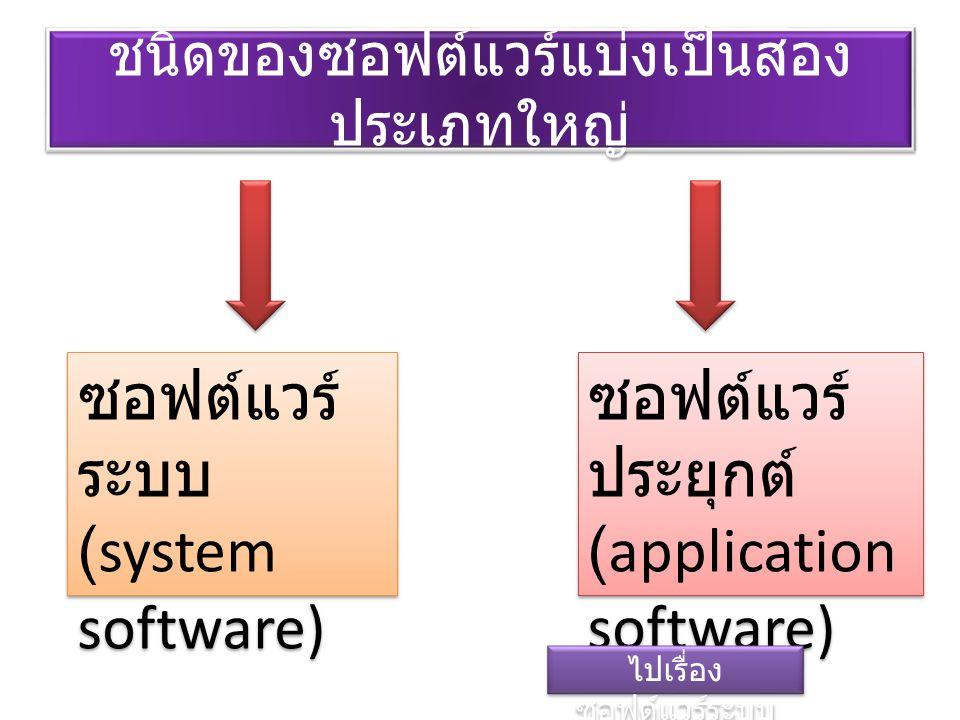 ชนิดของซอฟต์แวร์แบ่งเป็นสองประเภทใหญ่