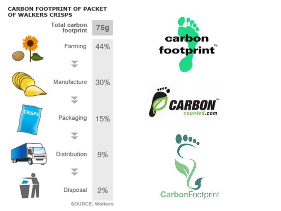 EU อาจออกระเบียบให้สินค้าที่ขายใน eu ทำ carbon label