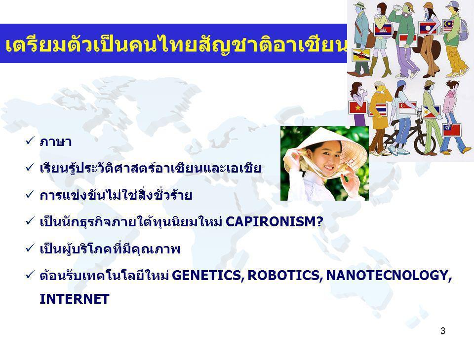 เตรียมตัวเป็นคนไทยสัญชาติอาเซียน