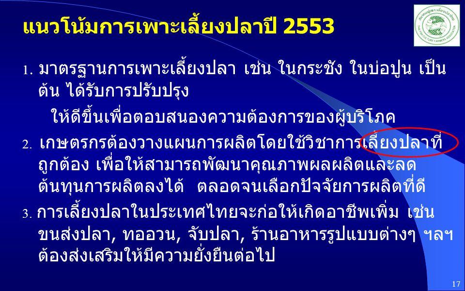 แนวโน้มการเพาะเลี้ยงปลาปี 2553