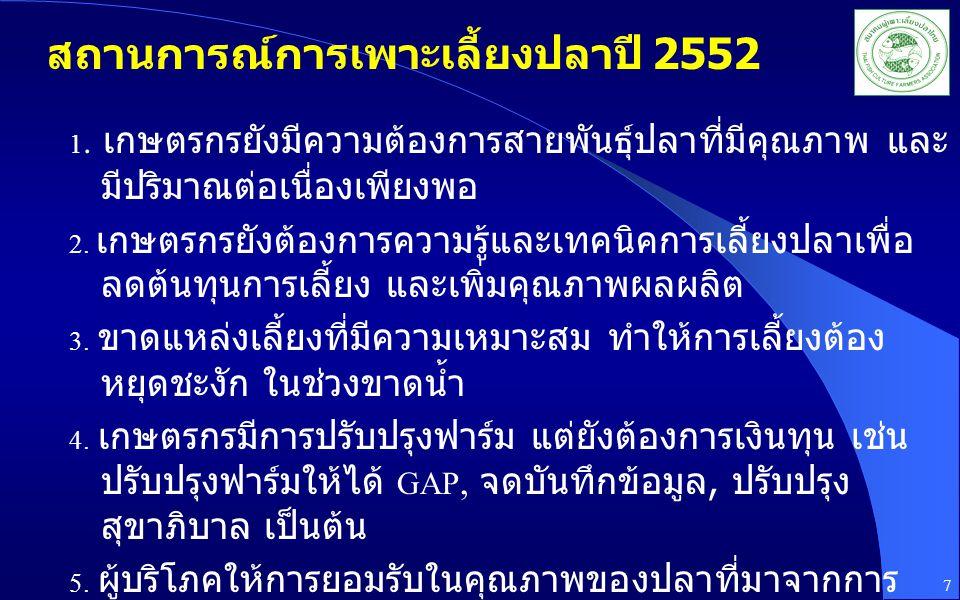 สถานการณ์การเพาะเลี้ยงปลาปี 2552