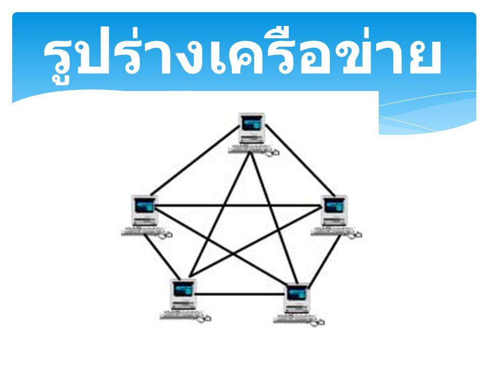 รูปร่างเครือข่าย