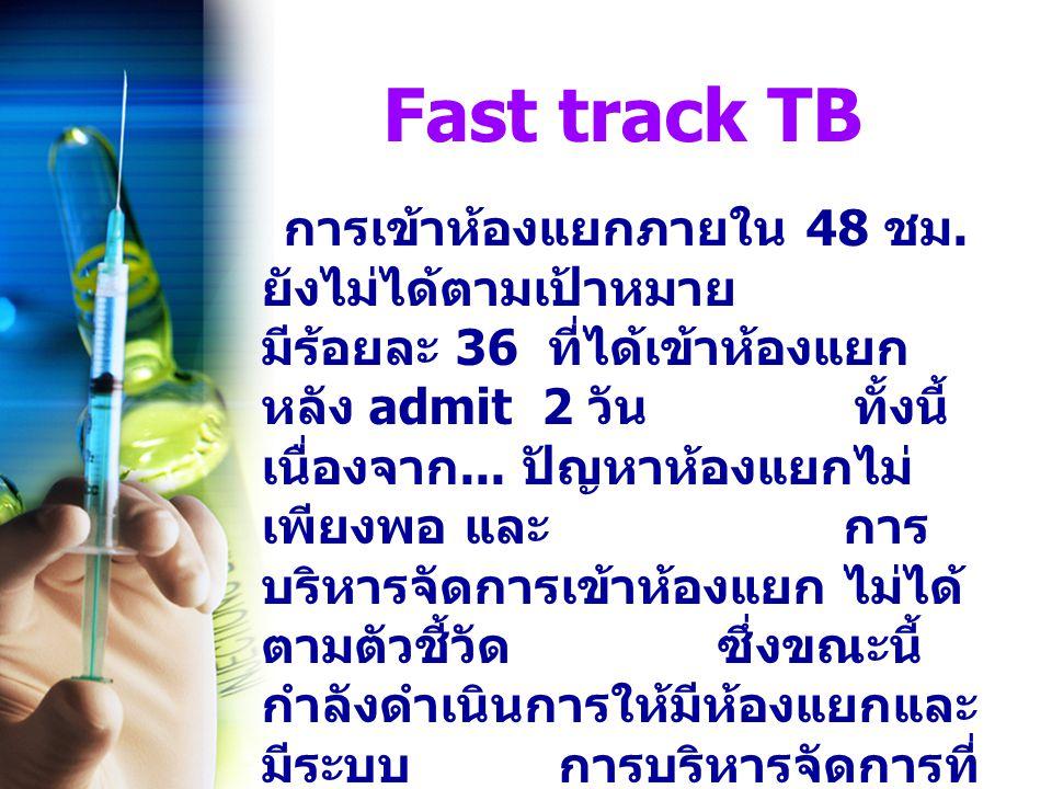 Fast track TB