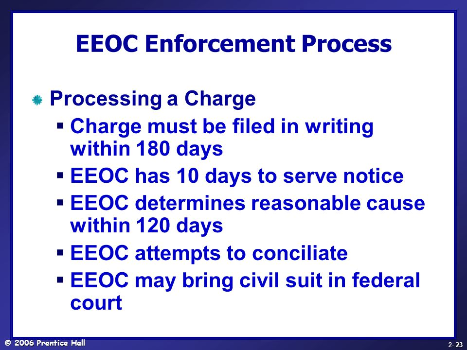 EEOC Enforcement Process