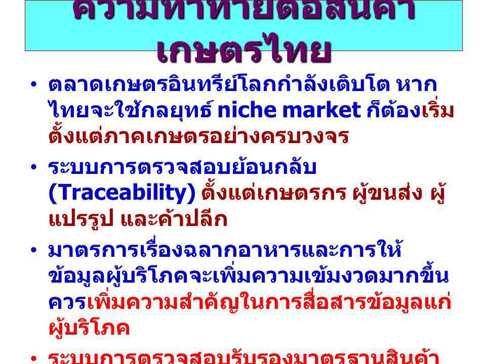 ความท้าทายต่อสินค้าเกษตรไทย
