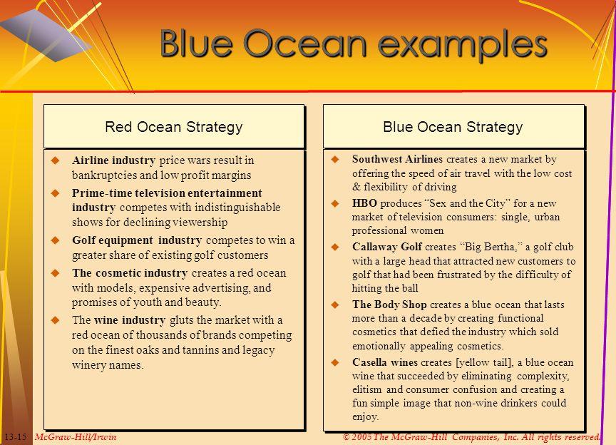 Blue Ocean examples Red Ocean Strategy Blue Ocean Strategy