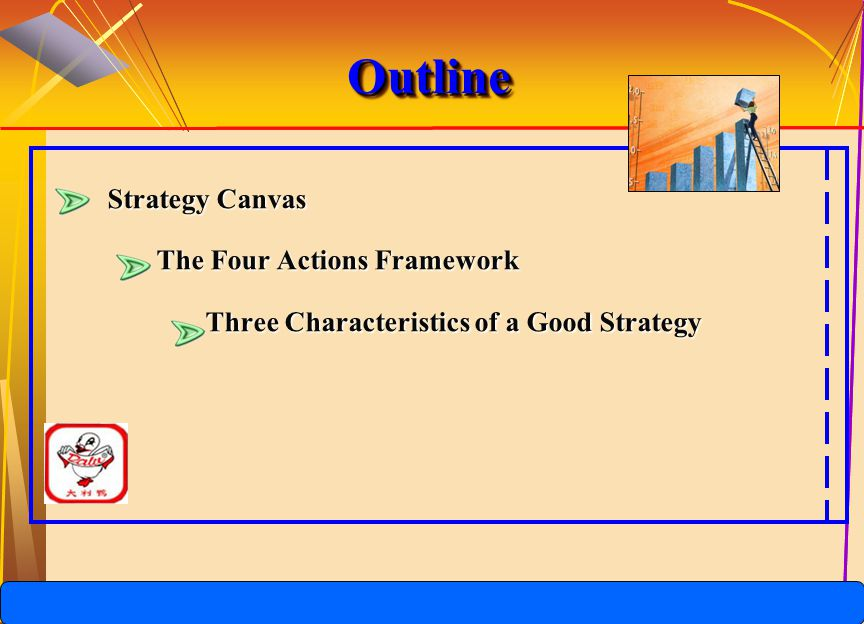 Outline Strategy Canvas The Four Actions Framework
