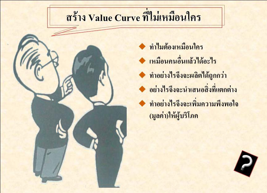 สร้าง Value Curve ที่ไม่เหมือนใคร