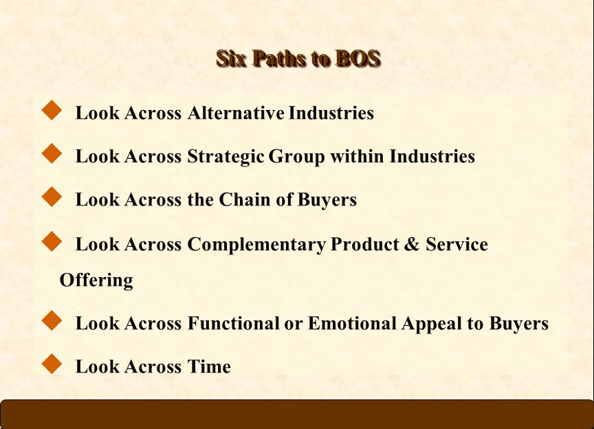 Six Paths to BOS Look Across Alternative Industries