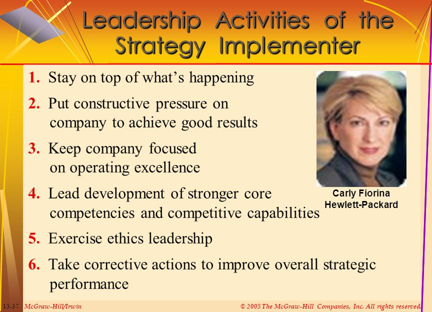 Leadership Activities of the Strategy Implementer