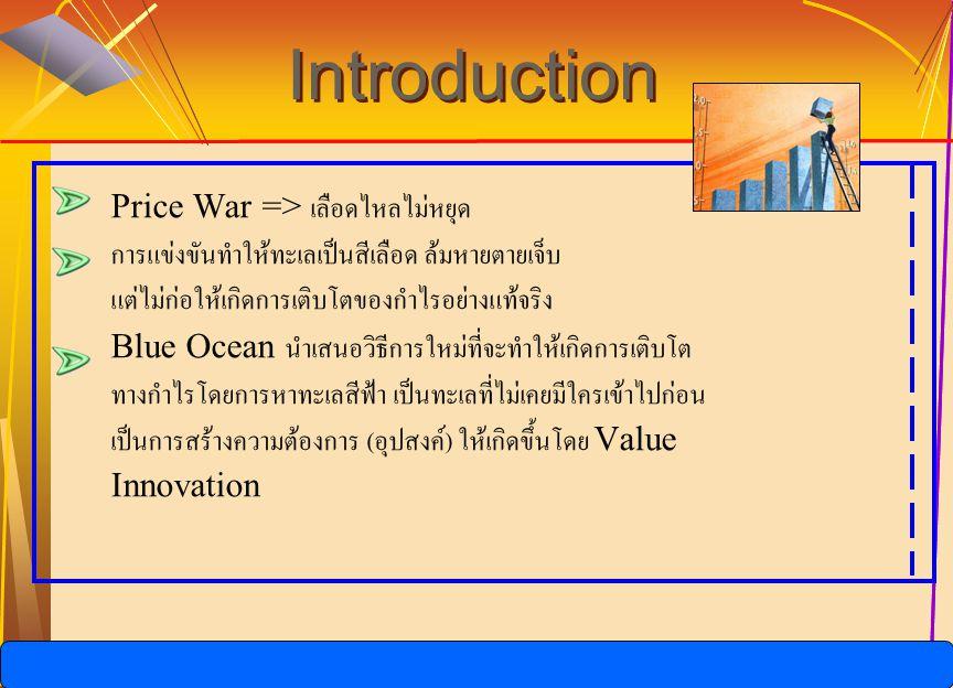 Introduction Price War => เลือดไหลไม่หยุด