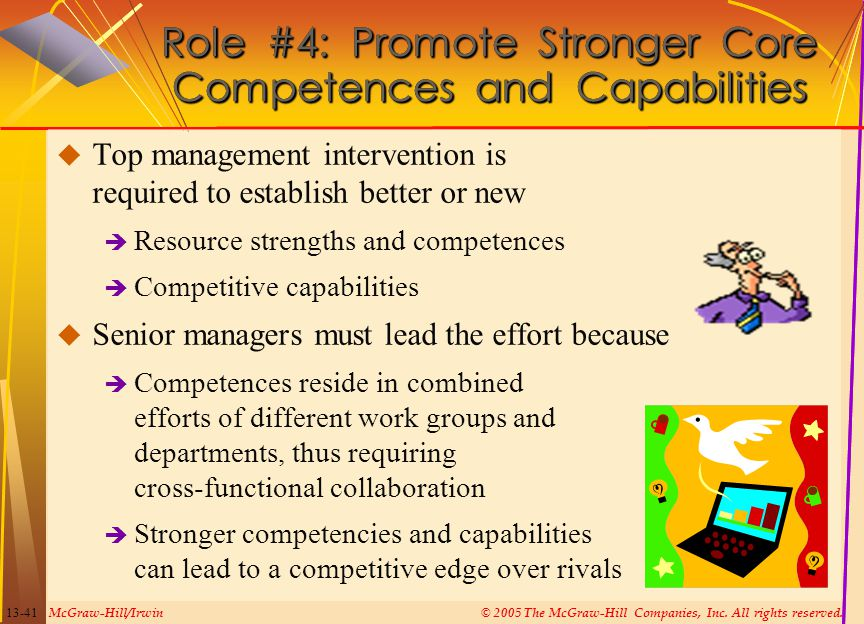 Role #4: Promote Stronger Core Competences and Capabilities