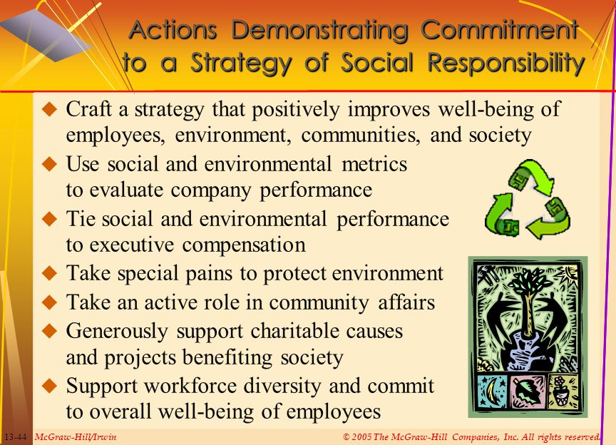 Actions Demonstrating Commitment to a Strategy of Social Responsibility