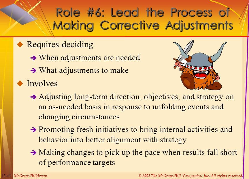 Role #6: Lead the Process of Making Corrective Adjustments