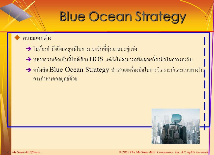 Blue Ocean Strategy ความแตกต่าง