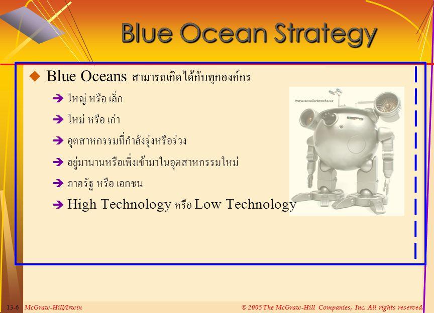 Blue Ocean Strategy Blue Oceans สามารถเกิดได้กับทุกองค์กร