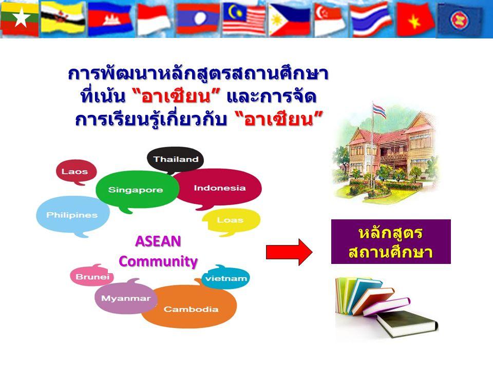 การพัฒนาหลักสูตรสถานศึกษา ที่เน้น อาเซียน และการจัด การเรียนรู้เกี่ยวกับ อาเซียน