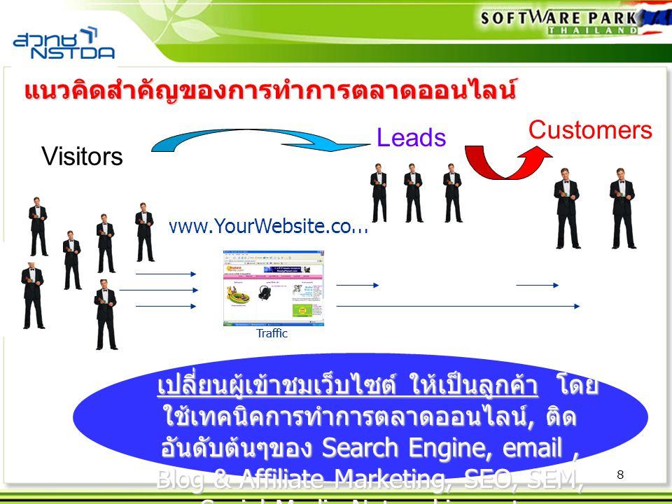 แนวคิดสำคัญของการทำการตลาดออนไลน์ Customers Leads Visitors