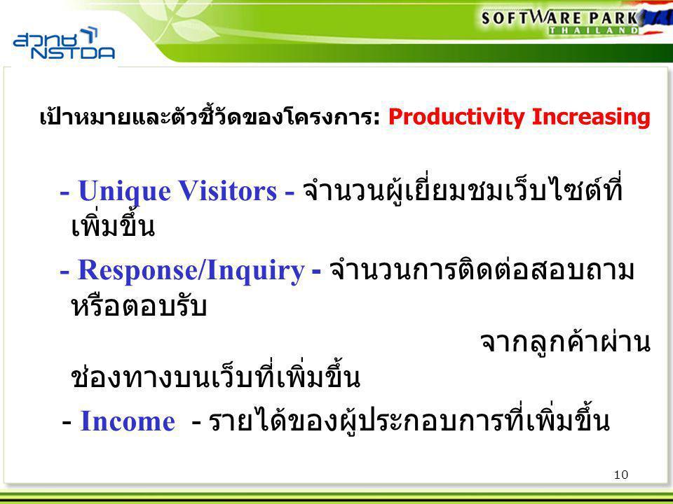 เป้าหมายและตัวชี้วัดของโครงการ: Productivity Increasing