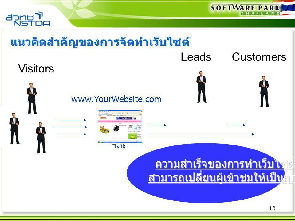 แนวคิดสำคัญของการจัดทำเว็บไซต์ Leads Customers Visitors