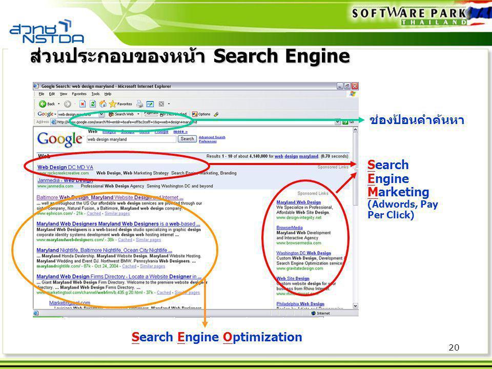 ส่วนประกอบของหน้า Search Engine